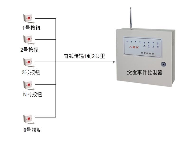 8路有线 无线兼容工程主机,工程专用主机.jpg