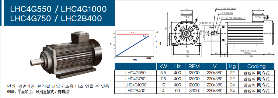 LHC4G550资料.png