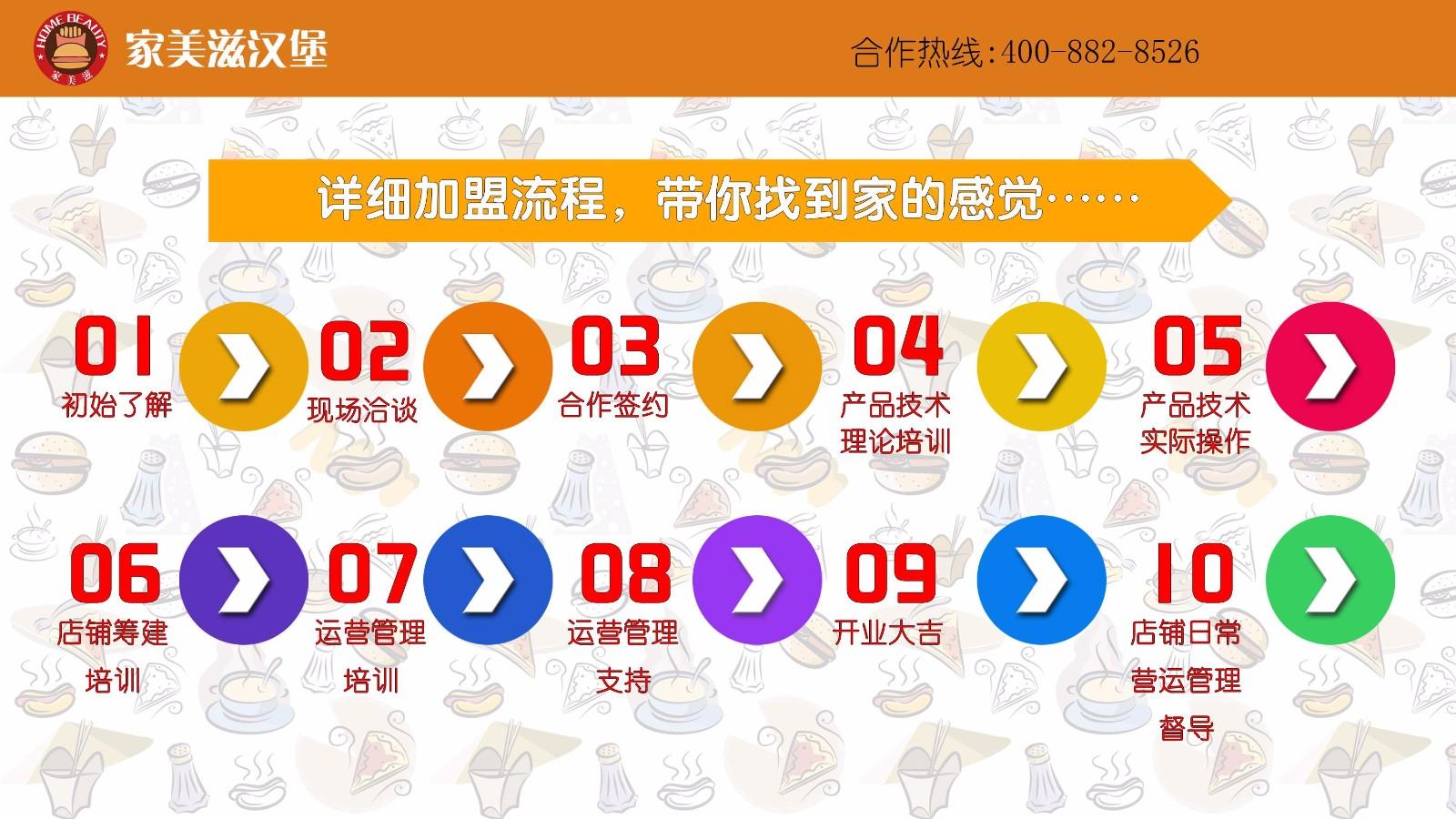 郑州家美滋汉堡合作流程