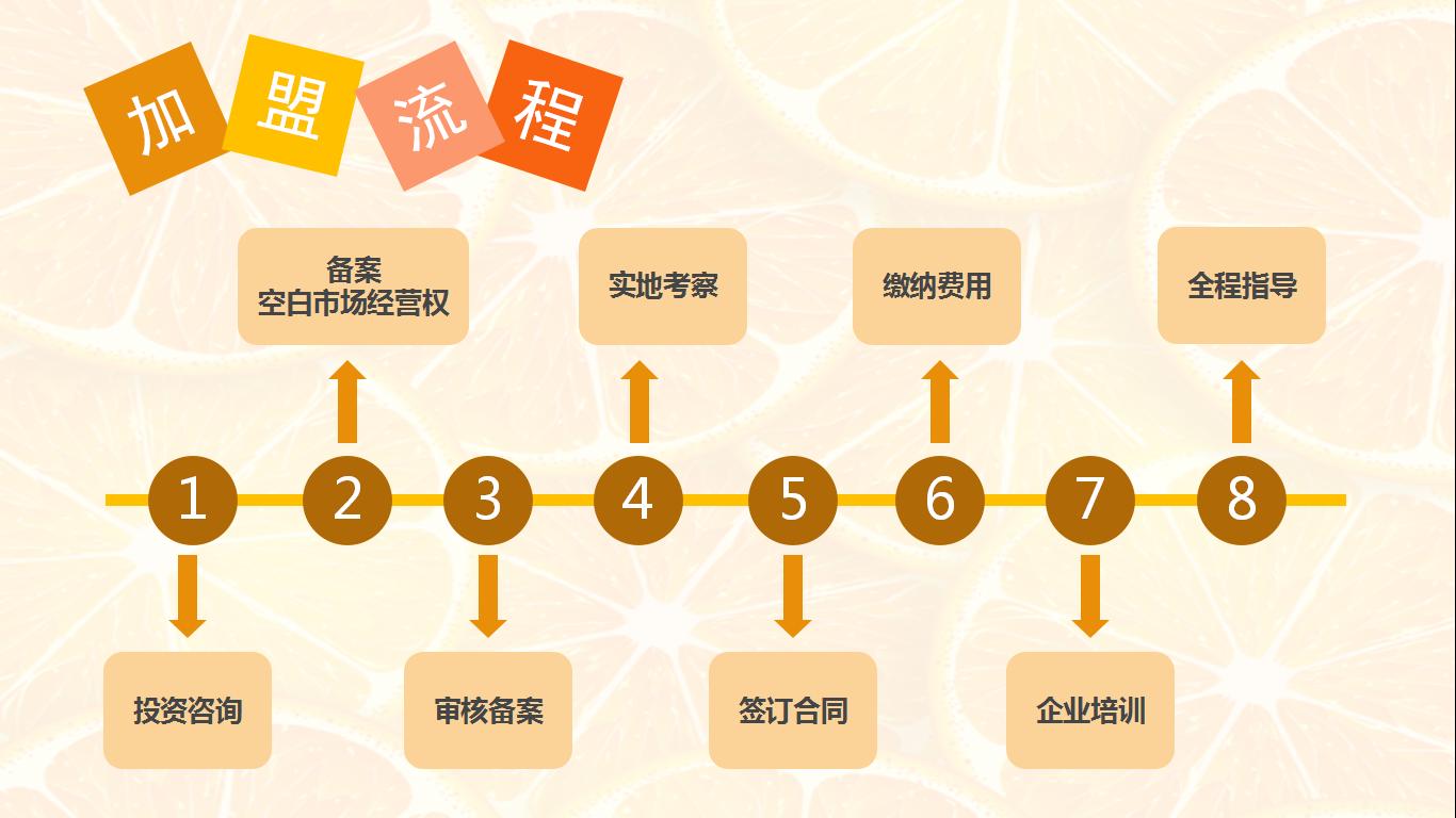 郑州柚柚美奶茶合作流程