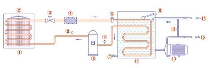 工业冷水机原理图.jpg