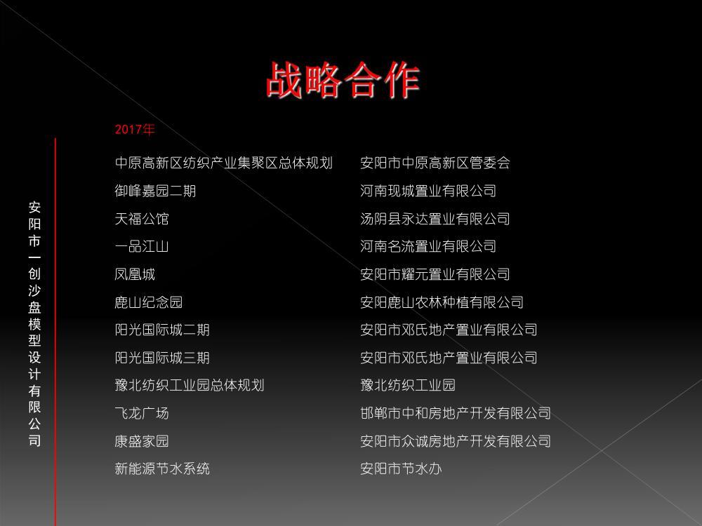 战略合作_安阳市一创模型沙盘设计有限公司,安阳模型公司,安阳沙盘公司