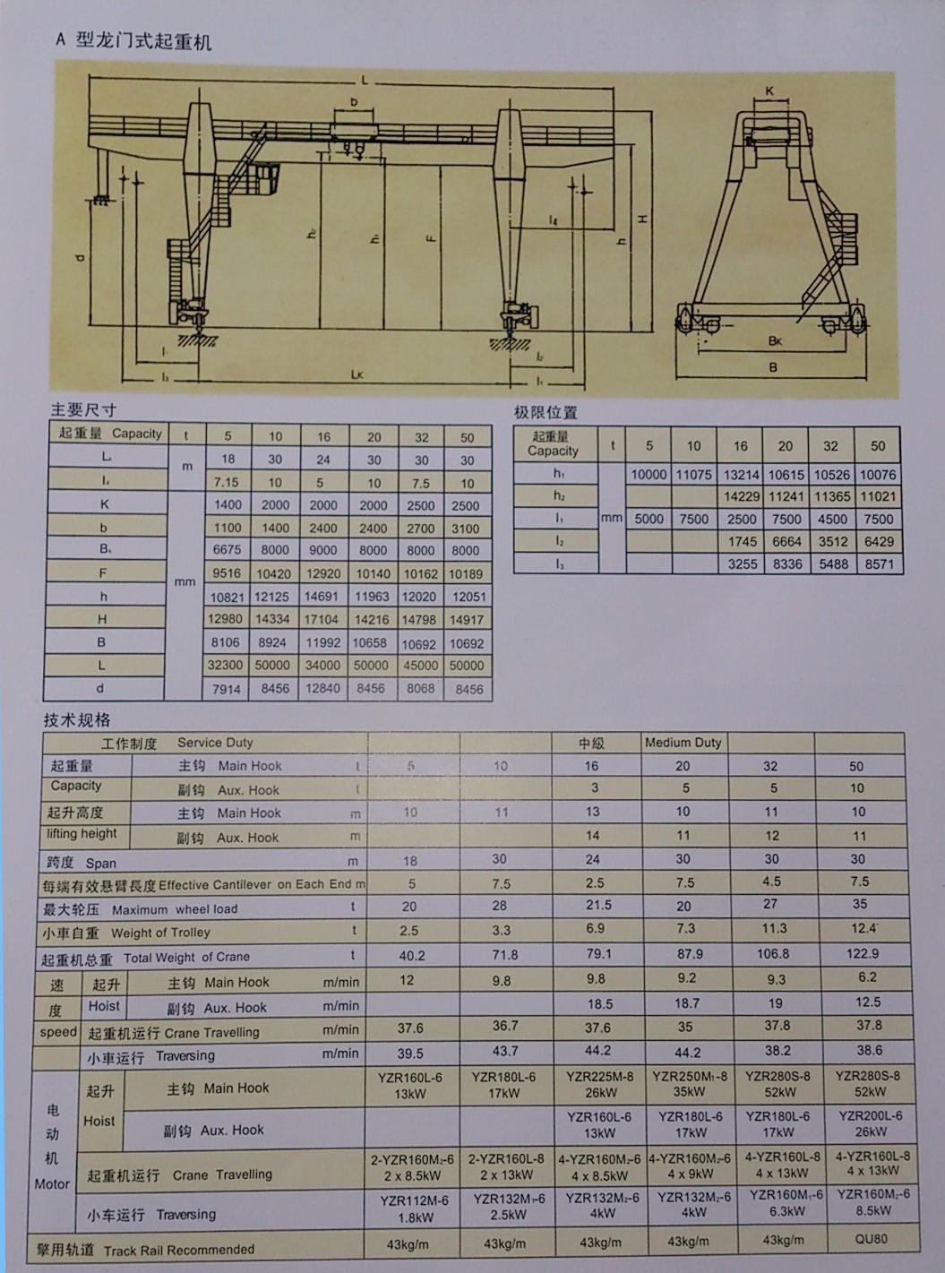 A型门式起重机