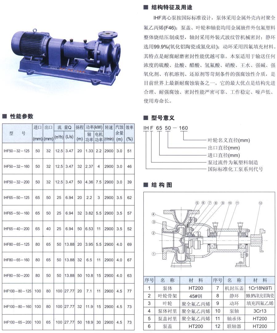 IHF氟塑料離心泵.jpg