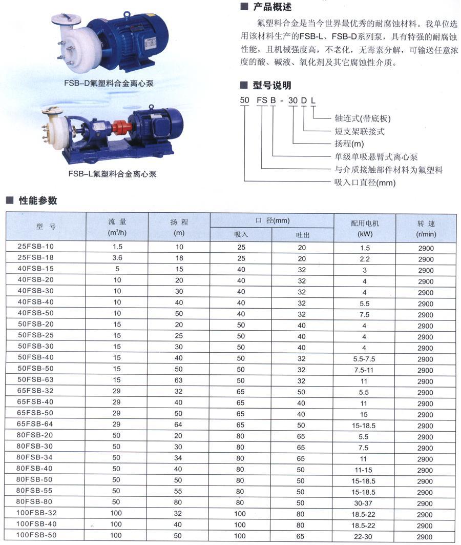FSB氟塑料合金離心泵.jpg