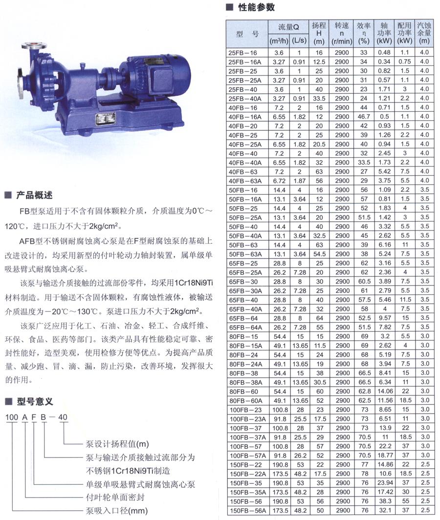 FB,AFB耐腐蝕泵.jpg