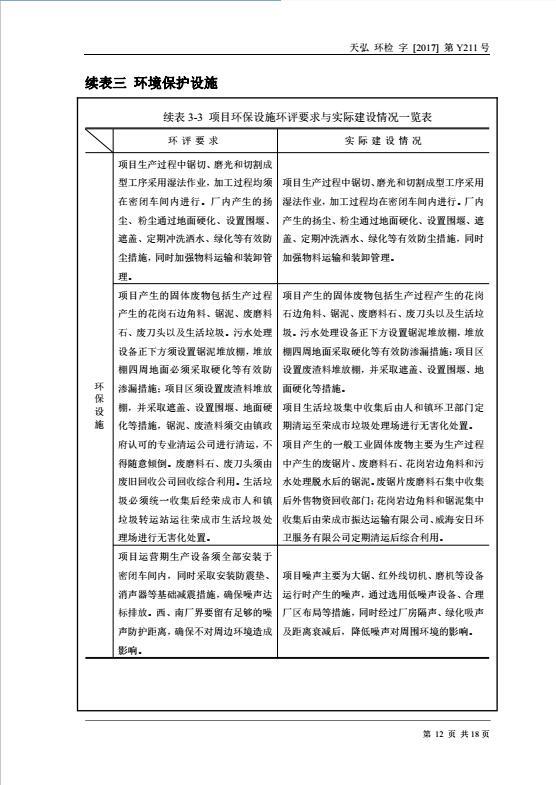 順達驗收報告55.jpg