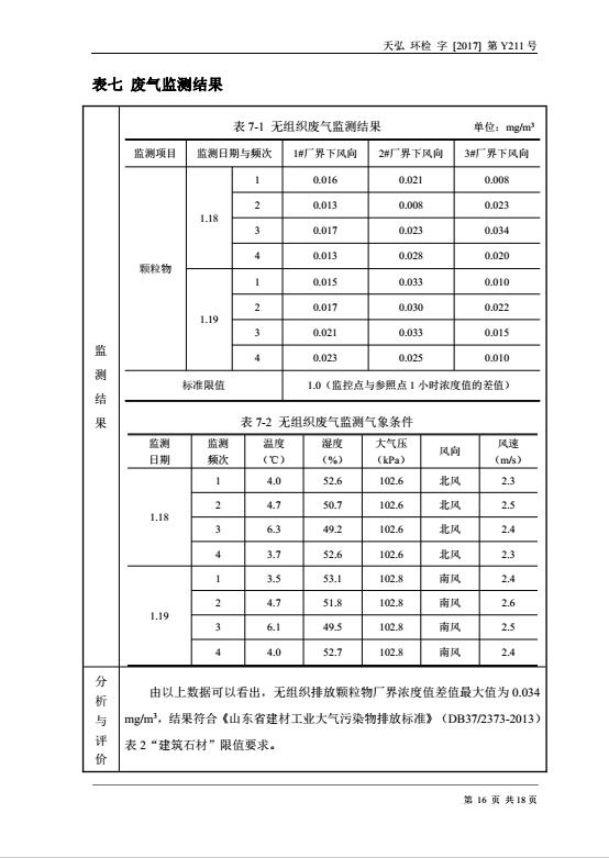 順達驗收報告51.jpg
