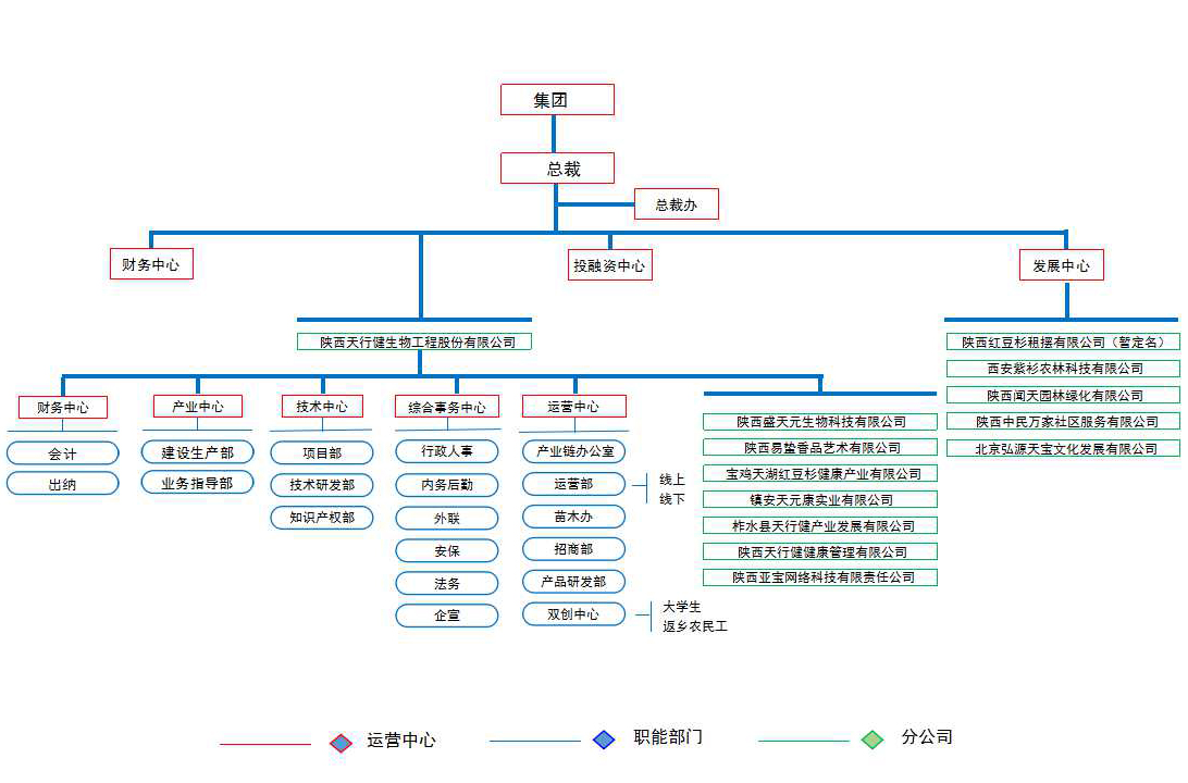 组织架构图1.jpg