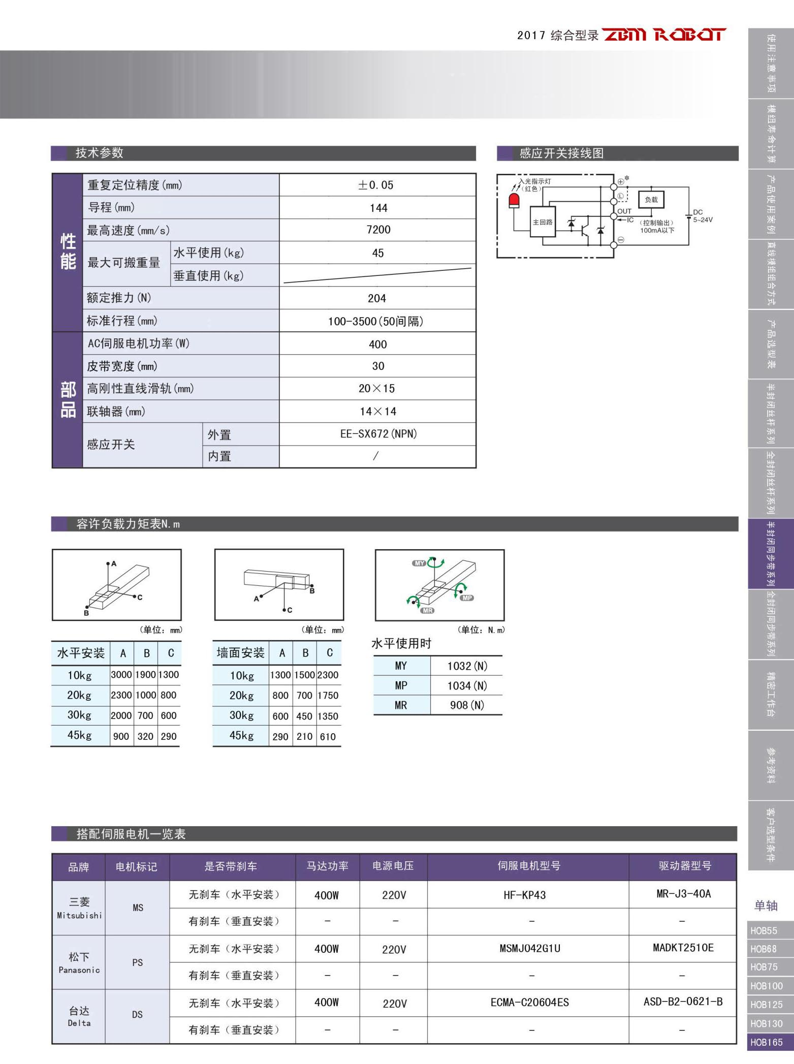 HOB165B-CM|半封闭皮带模组-深圳市桃花成视频人app智能装备有限公司