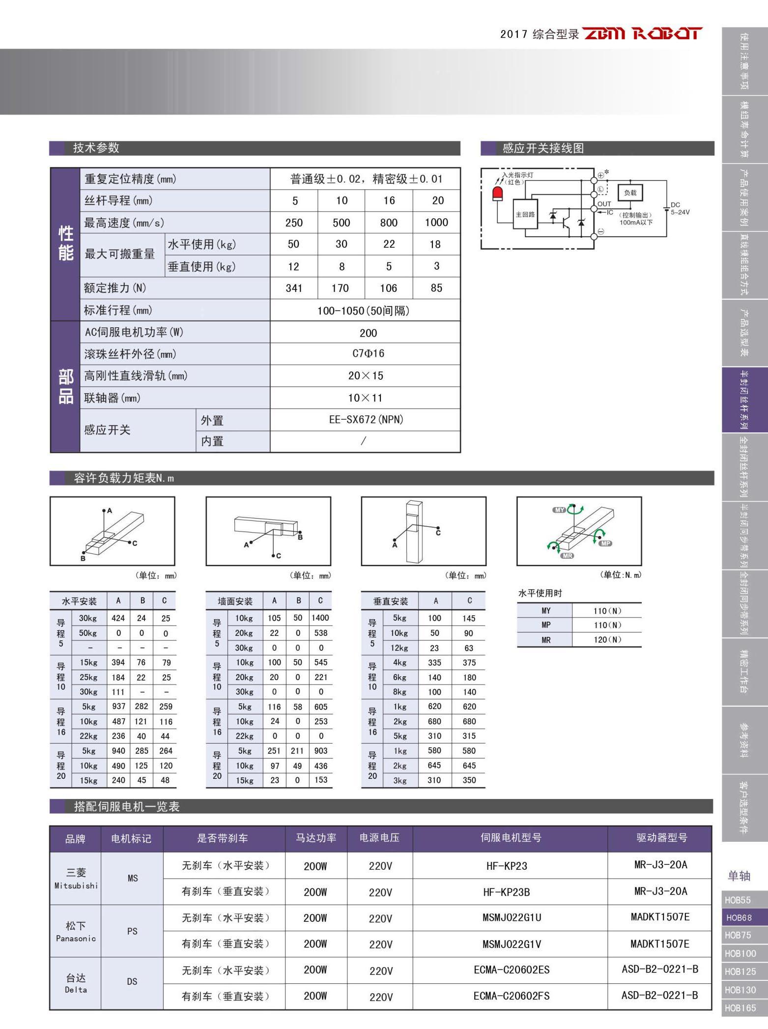 HOB68S-CM|直线滑台-深圳市鸿博智能装备有限公司