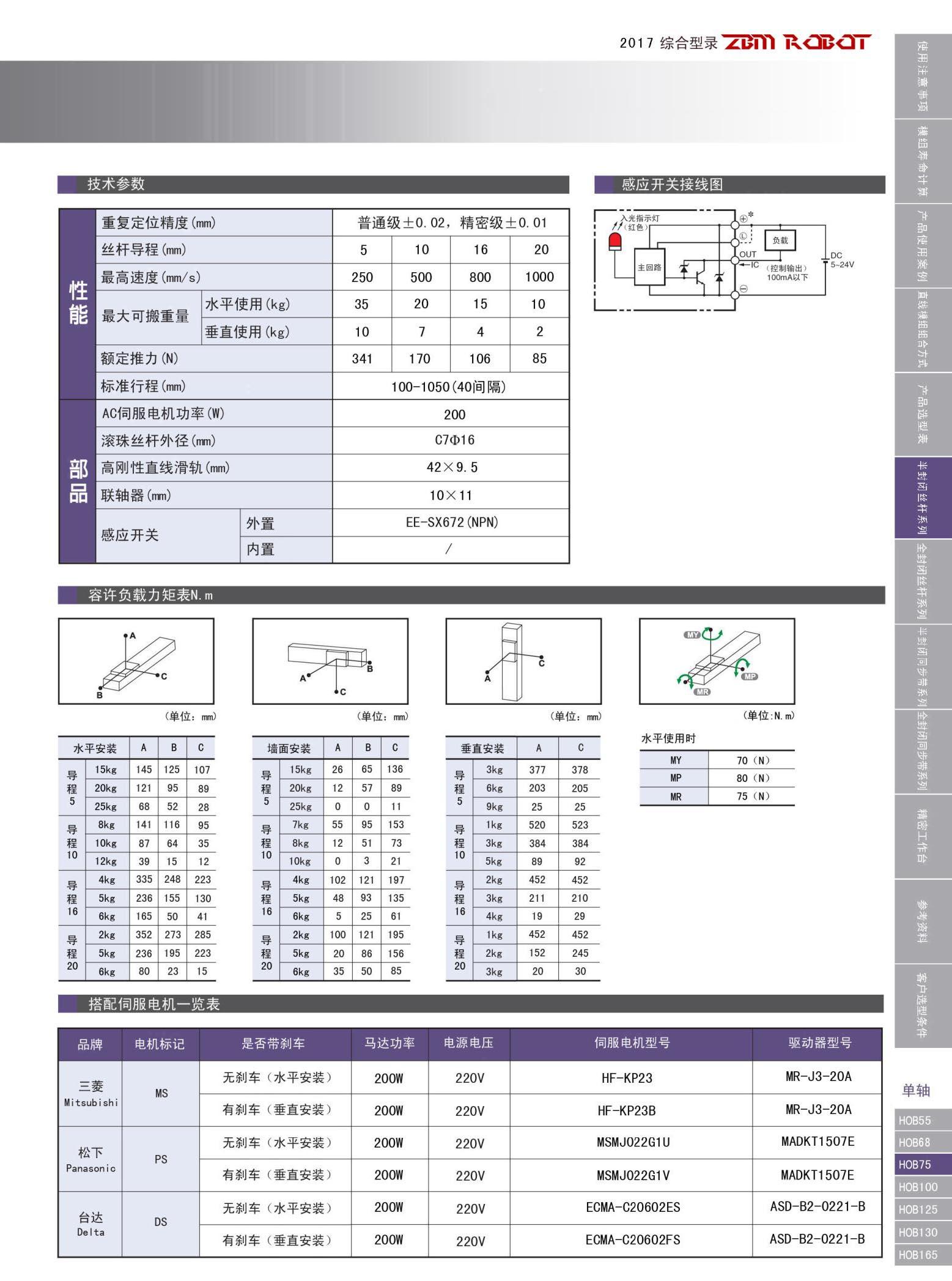 HOB75S-CM|半封闭丝杆模组-宝马娱乐在线1211app