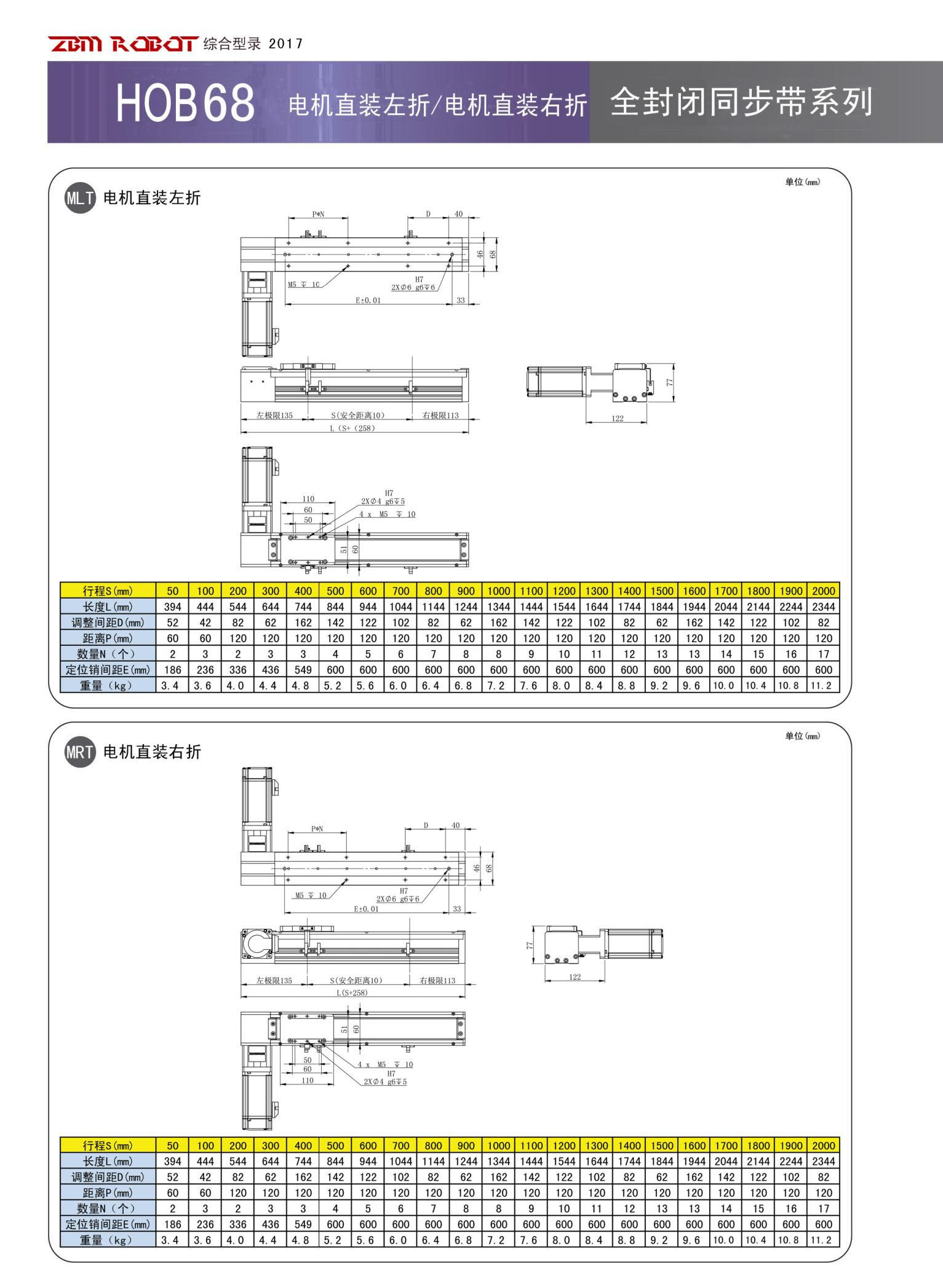 HOB68B-CR|全封閉皮帶模組-深圳市桃花成视频人app黄下载智能裝備有限公司