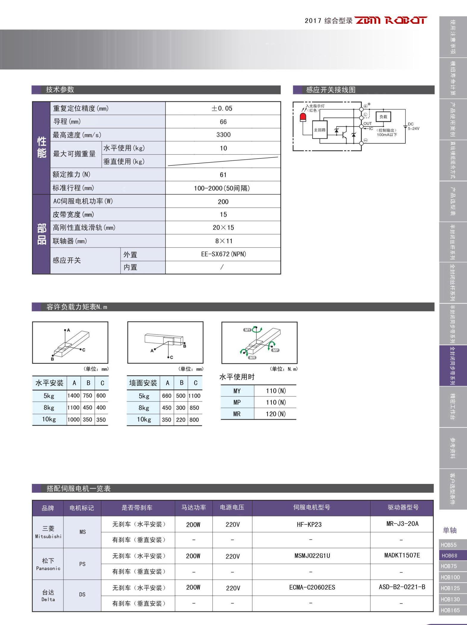 HOB68B-CR|全封閉皮帶模組-深圳市桃花成视频人app智能裝備有限公司