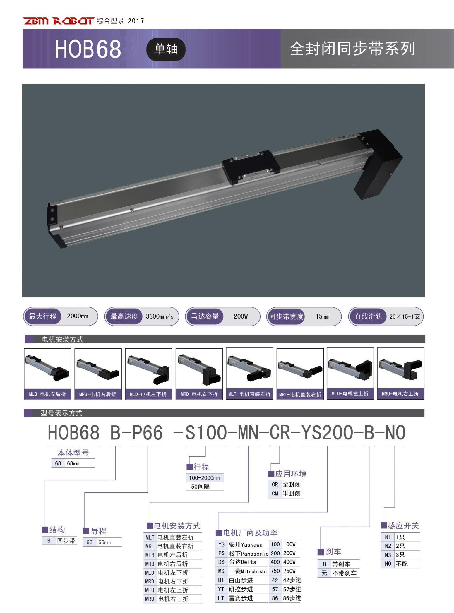 HOB68B-CR|全封闭皮带模组-宝马娱乐在线1211app