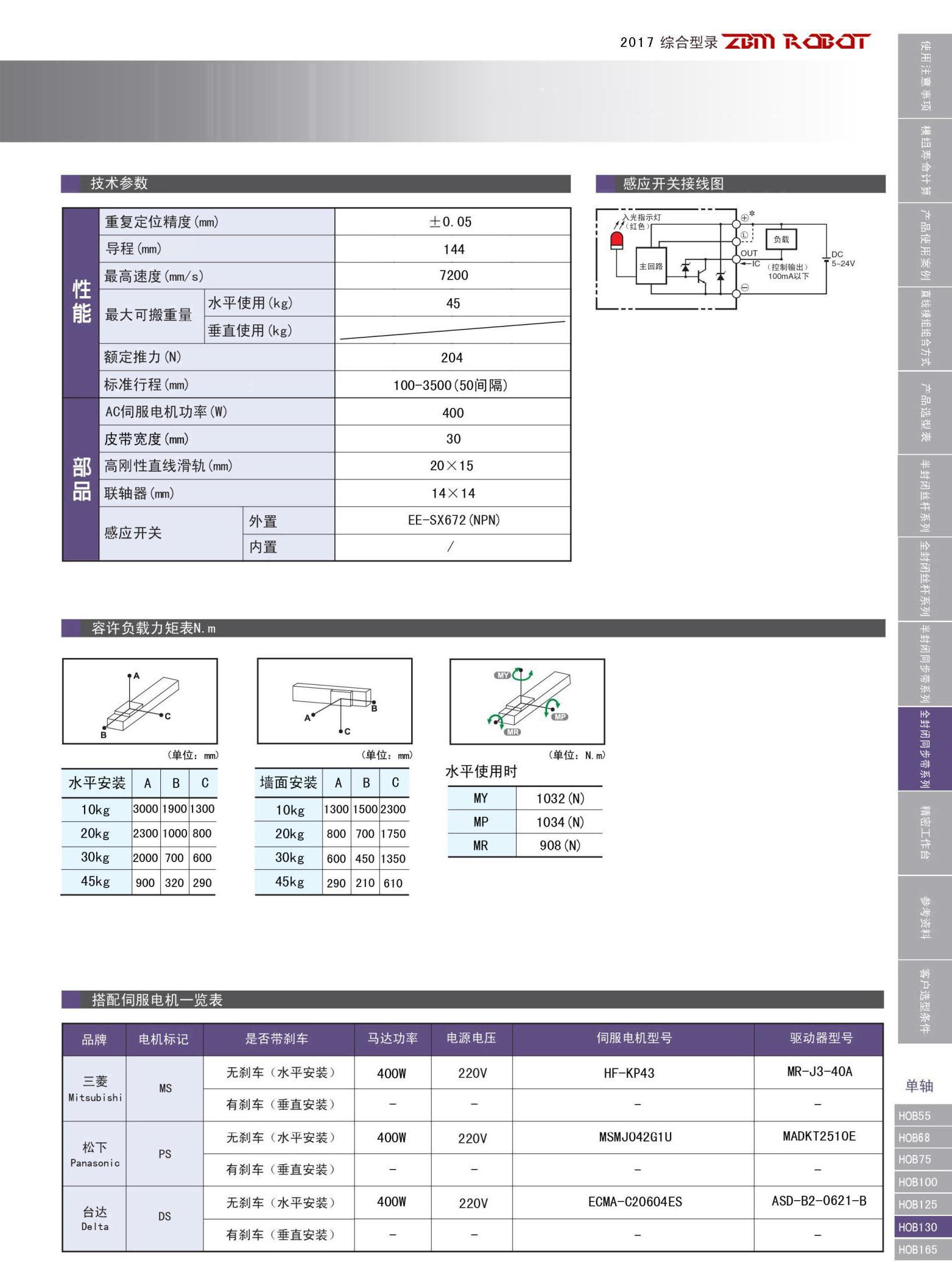 HOB130B-CR|全封闭皮带模组-深圳市桃花成视频人app黄下载智能装备有限公司