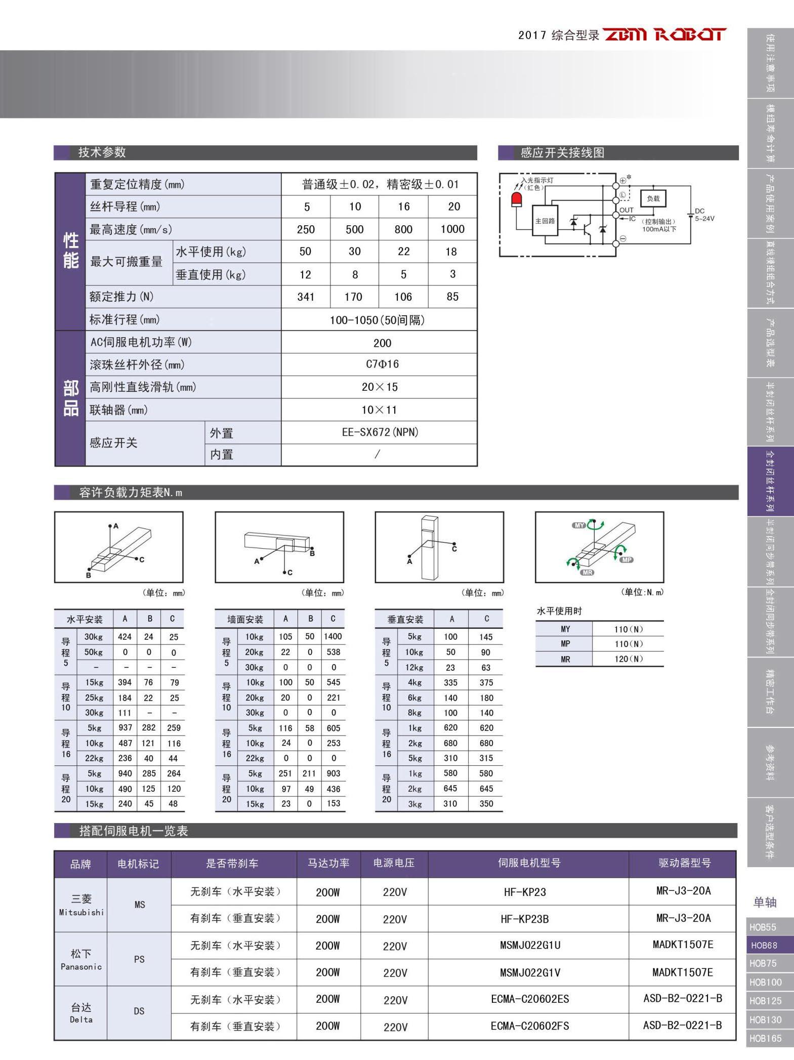 HOB68S-CR|全封闭丝杆模组-深圳市鸿博智能装备有限公司
