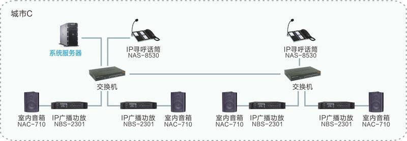 NAS-8532