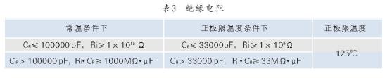 CY22型独石云母固定电容器厂家