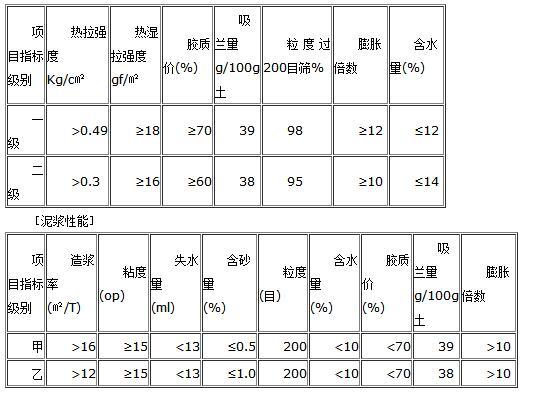 钙 基 膨 润 土 2.jpg