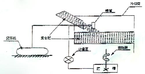 FY-6型有机肥着色光亮剂