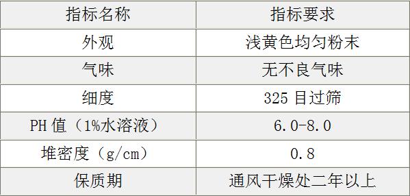 FY-5型qy966千赢国际粉状防千赢国际娱乐手机版剂