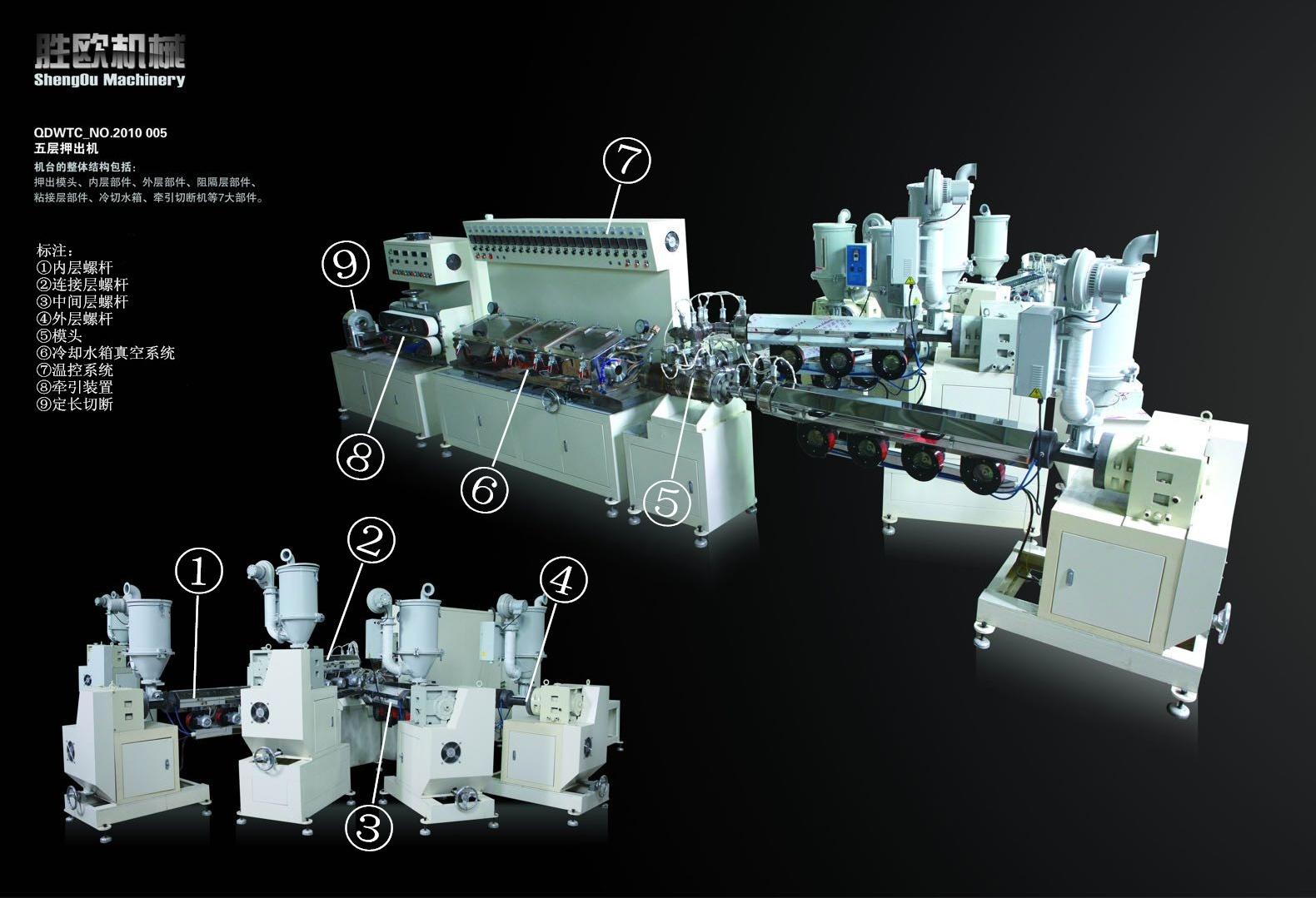 五层塑料软管押出机|押出机-厦门胜欧机械设备有限公司