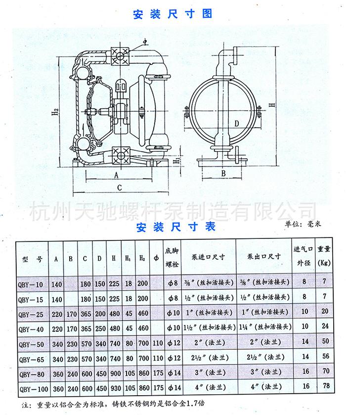 QBK新一代气动隔膜泵