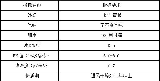 FY-16千赢国际娱乐手机版牌有机肥除臭固氮剂