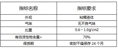 FY-19型硝酸钾专 用防千赢国际娱乐手机版剂
