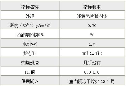 FY-3型qy966千赢国际固体片状防千赢国际娱乐手机版剂