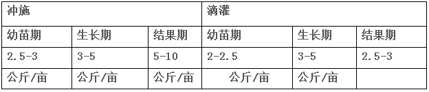 DFY磷酸二氢钾