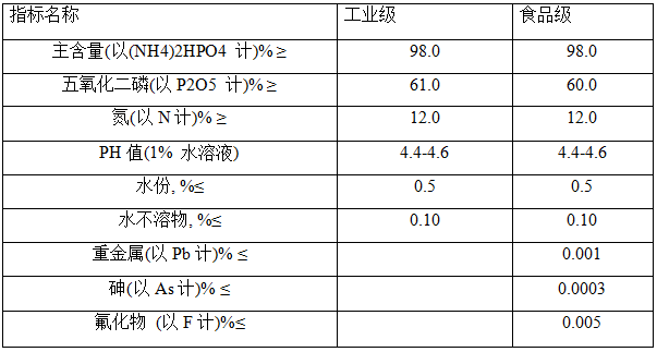 DFY晶体磷酸二铵