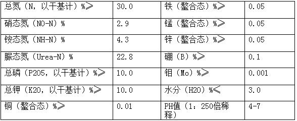 DFY大量元素水溶性肥料高氮型
