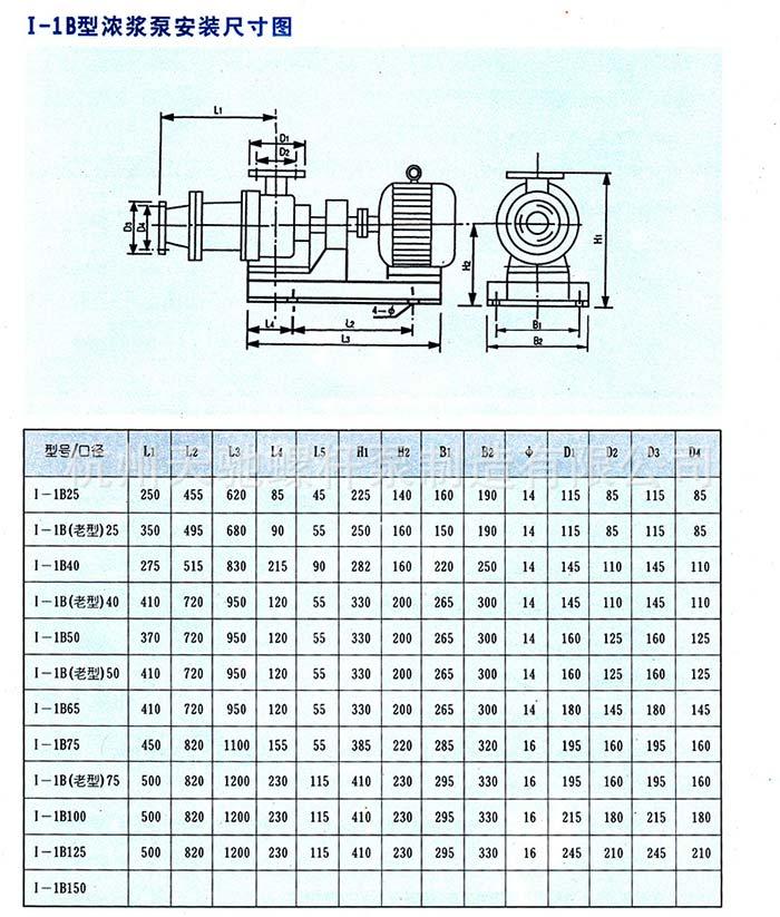 防爆型濃漿泵