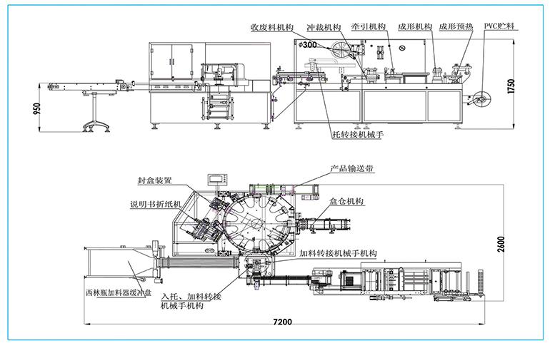 SZH-60上开盖装盒机