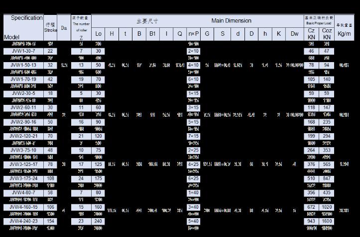 韩国MENTOR交叉滚子导轨JVW1、JVW2、JVW3、JVW4|韩国MENTOR交叉滚导轨、微型直线导轨、精密滑台-咸阳恒旭商贸有限公司
