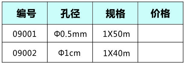 网格网|筛网系列-四会市华通金属筛网制品有限公司