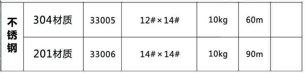 不锈钢刺网 刺绳系列-四会市华通金属筛网制品有限公司