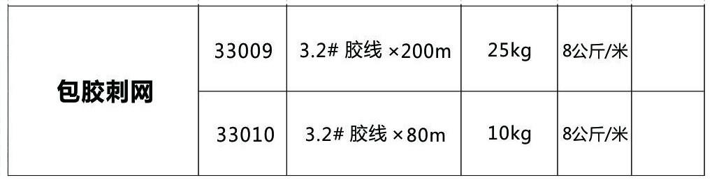包胶刺网|刺绳系列-四会市华通金属筛网制品有限公司