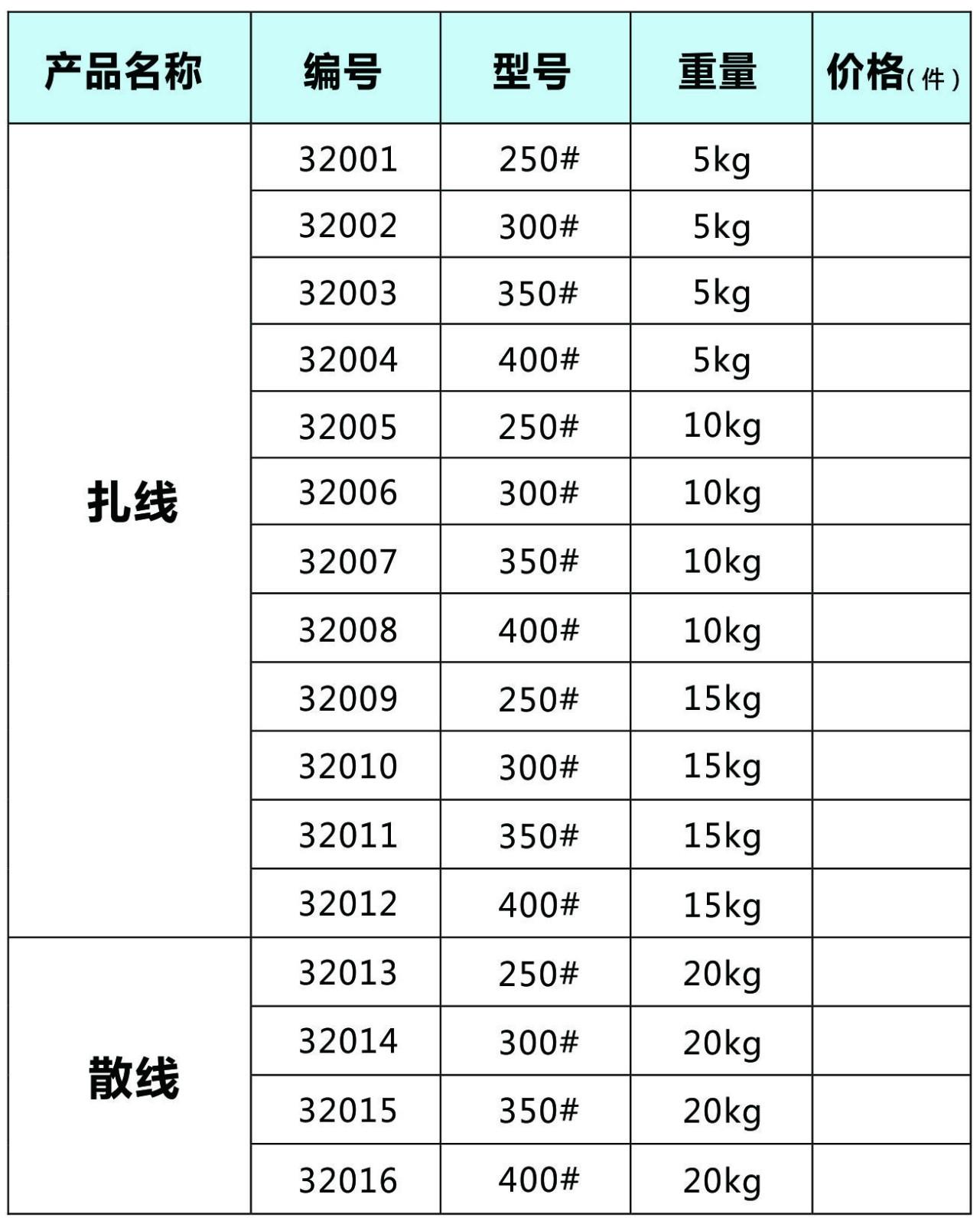 扎线|五金建材农用产品系列-四会市华通金属筛网制品有限公司