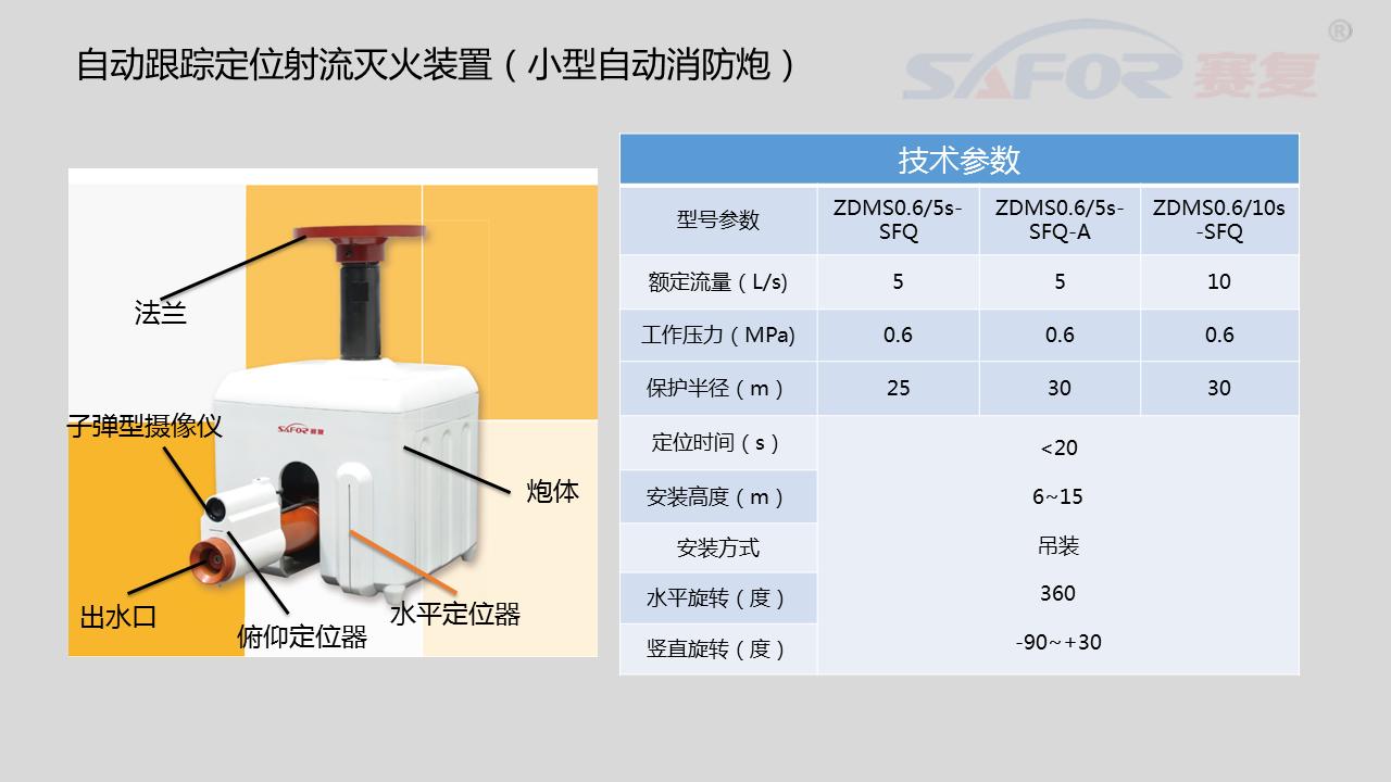 自动跟踪定位射流灭火装置(小型自动消防炮)|自动跟踪定位射流灭火装置(小型自动消防炮)-厦门赛复安防科技有限公司