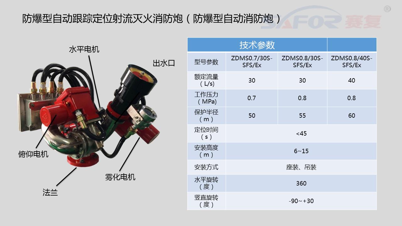 防爆型自动消音炮.png