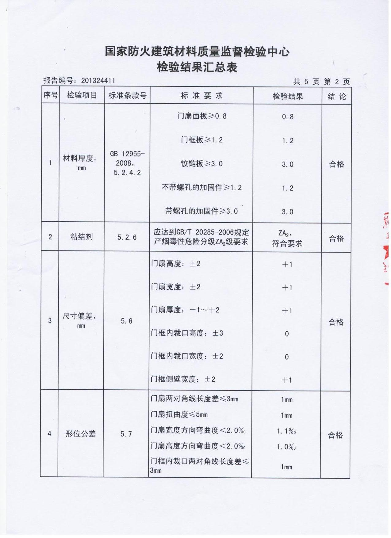 钢质防火门乙-1证书