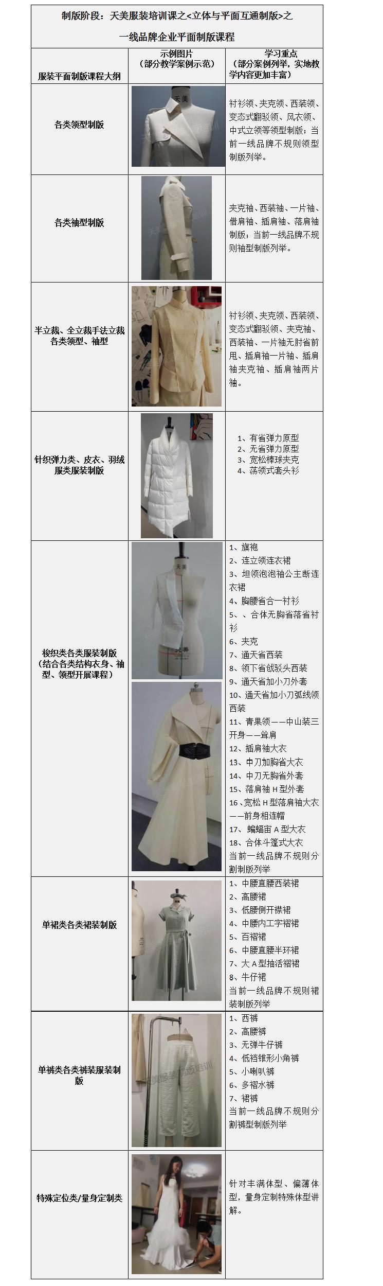 郑州服装打板培训