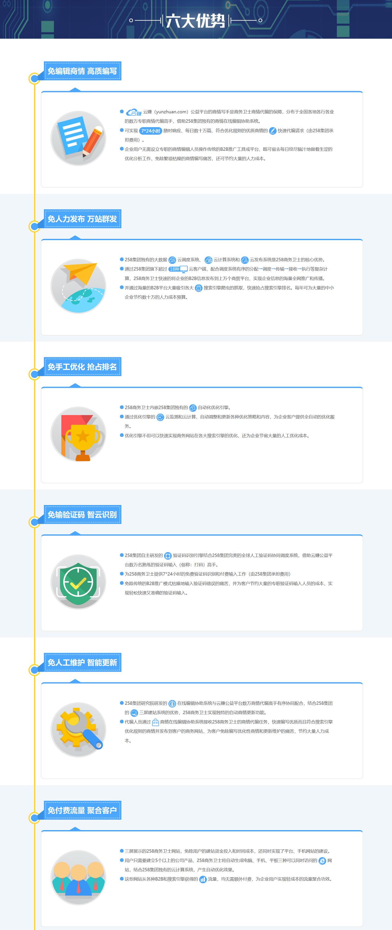 独特优势_企业网络推广_B2信息发布_全自动整合营销工具软件-258商务卫士.png