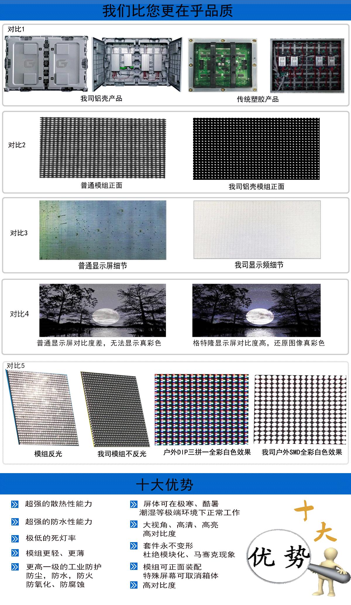 P4節能壓鑄系列|室外高清LED系列-鑫盛達(寧夏)光電技術發展有限公司
