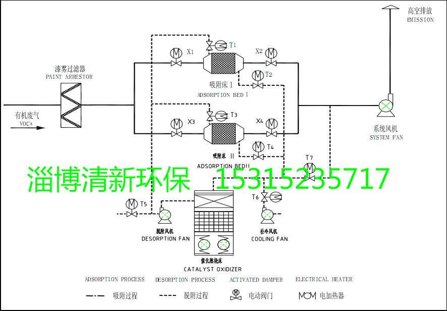 RCO工藝流程_meitu_137.jpg