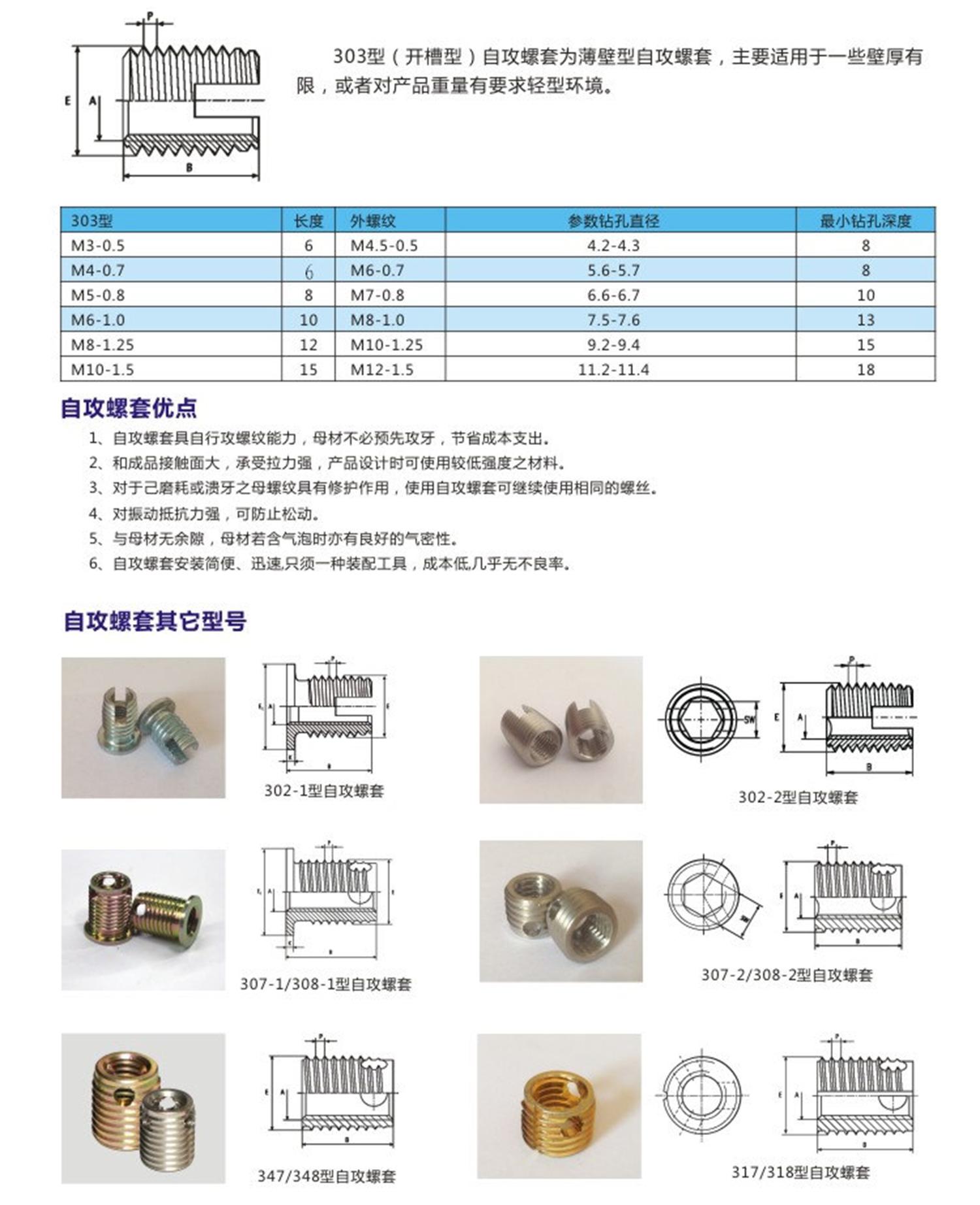 自攻螺套产品详情_03.png
