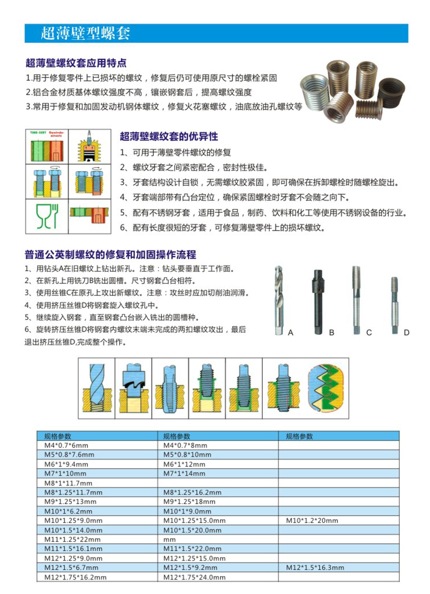 超薄壁型螺套产品详情.png